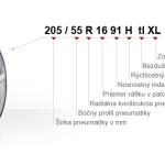 Čo si všímať pri výbere pneumatík pre Škoda Octavia?
