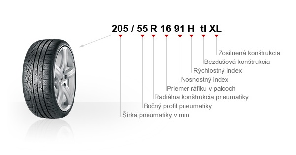 Čo si všímať pri výbere pneumatík pre Škoda Octavia